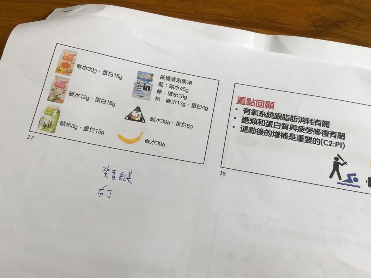 [高雄健身房推薦]艾斯靈魂-最專業高雄一對一教練課x專屬營養師飲食規劃 @美食好芃友