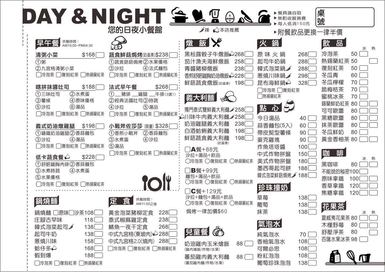[高雄早午餐推薦]Day&Night您的日夜小餐館-九宮格早餐晚餐好澎湃!趣味IG打卡牆 @美食好芃友