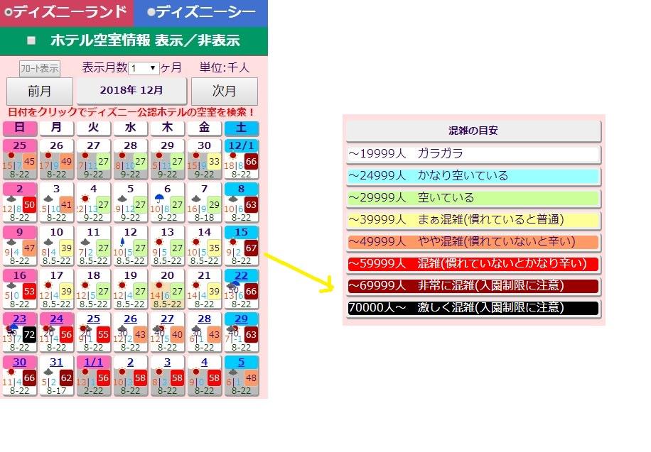 [東京]東京迪士尼海洋攻略!便宜門票FP/推薦必玩設施/煙火秀/快速通關 @美食好芃友