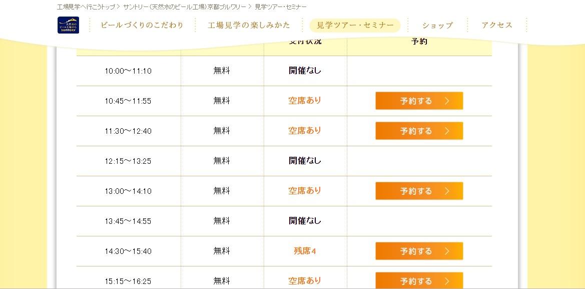 [京都景點推薦]Suntory啤酒工廠爽喝啤酒~免費接駁、免費參觀、免費試飲生啤 @美食好芃友